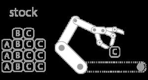stock temps réel - robot